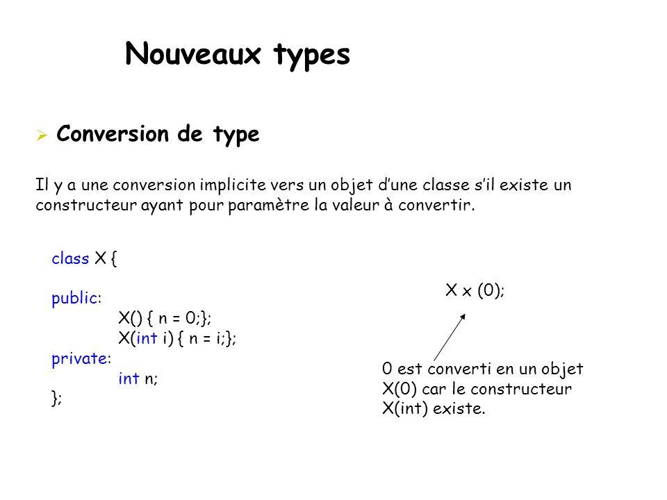 Nouveaux types Conversion de type