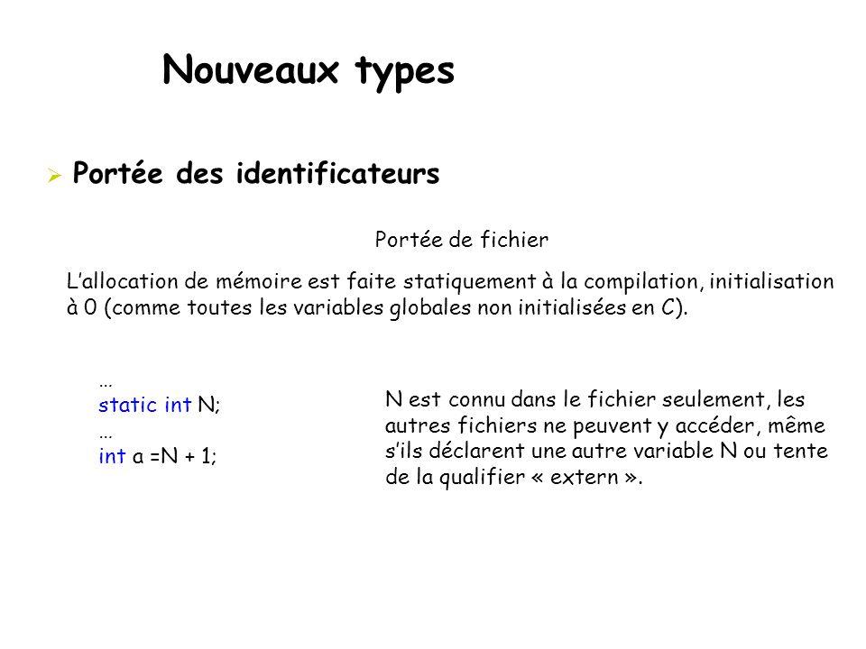 Nouveaux types Portée des identificateurs Portée de fichier