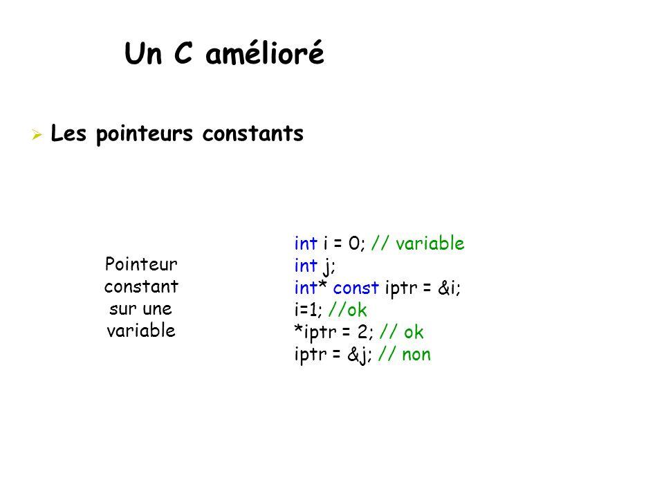 Un C amélioré Les pointeurs constants int i = 0; // variable int j;