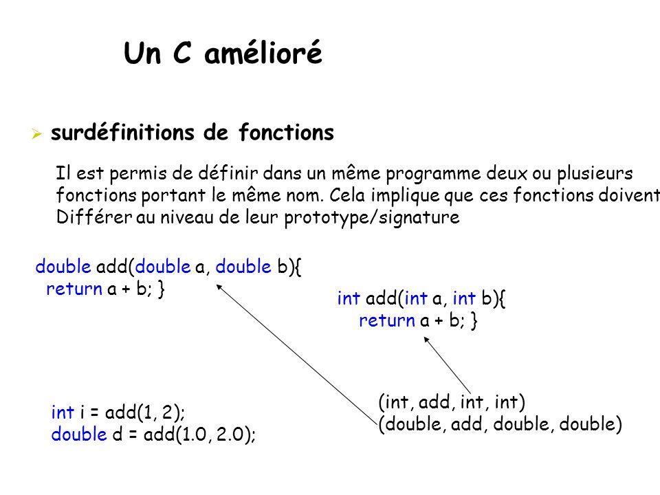 Un C amélioré surdéfinitions de fonctions