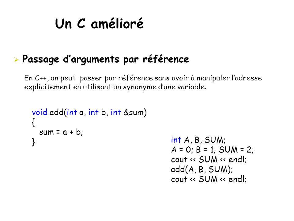 Un C amélioré Passage d'arguments par référence