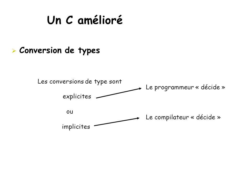 Un C amélioré Conversion de types Les conversions de type sont