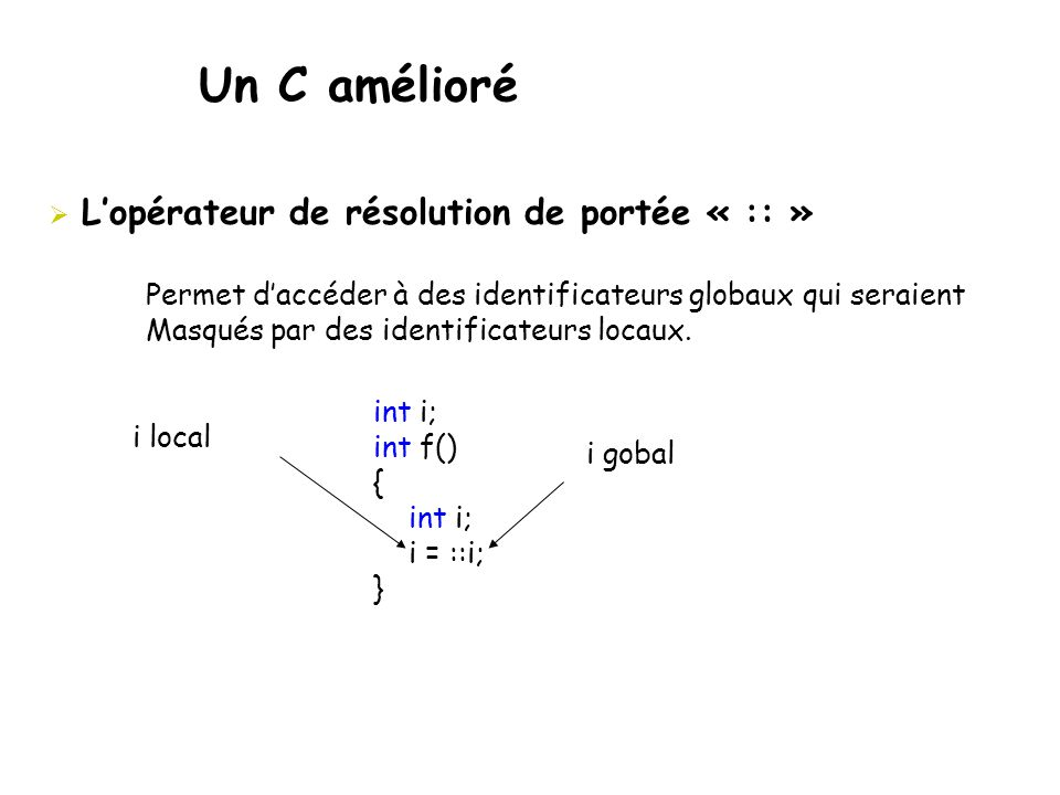 Un C amélioré L'opérateur de résolution de portée « :: »