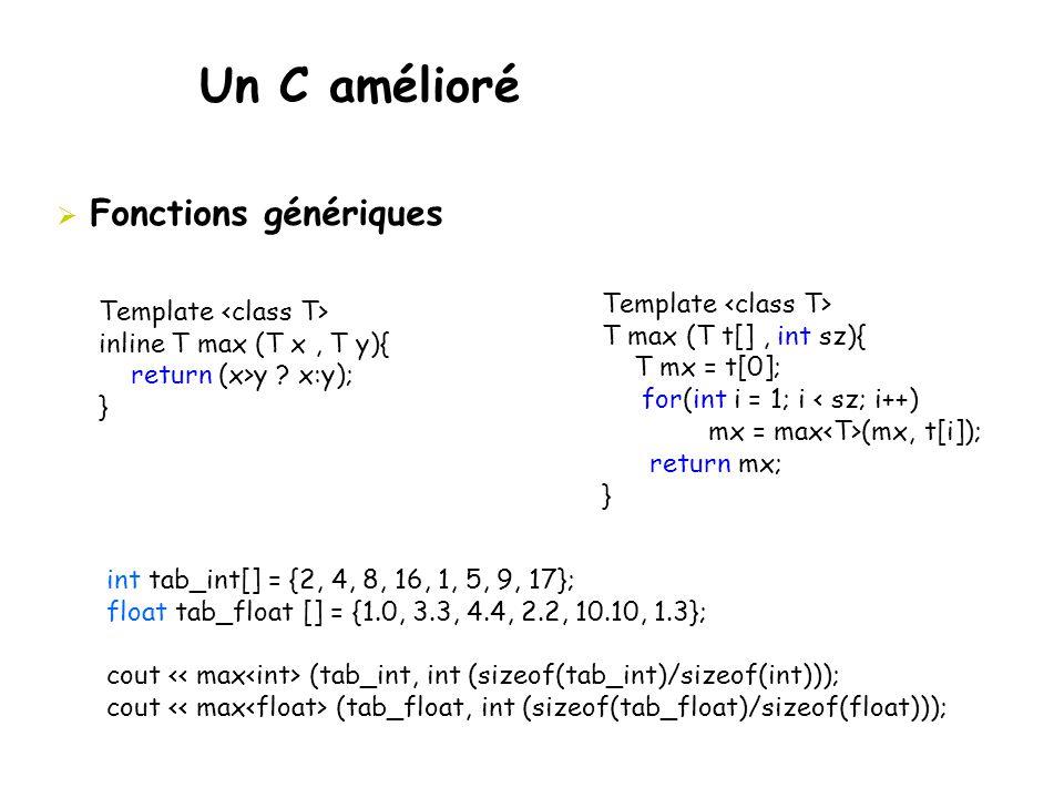 Un C amélioré Fonctions génériques Template <class T>