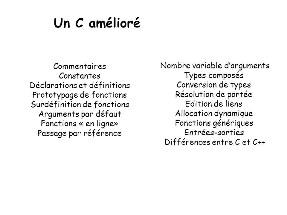 Un C amélioré Commentaires Nombre variable d'arguments Constantes