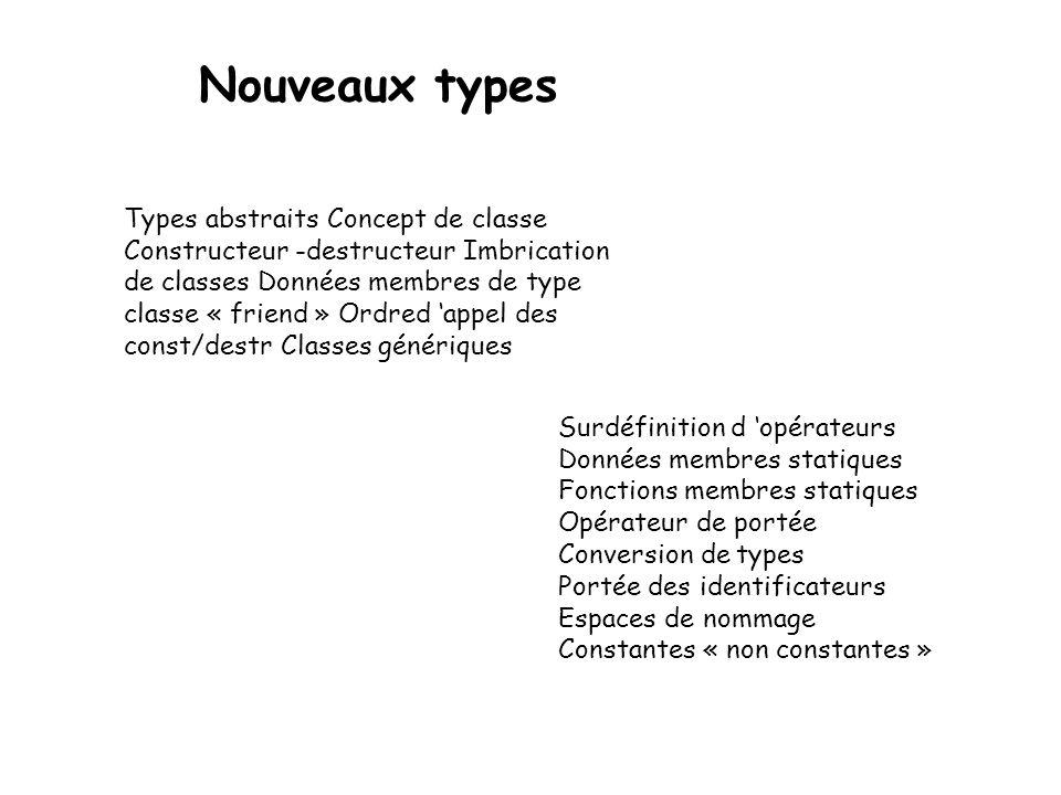 Nouveaux types Types abstraits Concept de classe