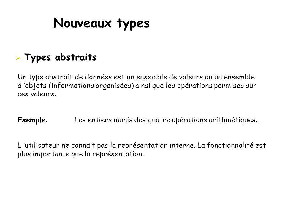 Nouveaux types Types abstraits