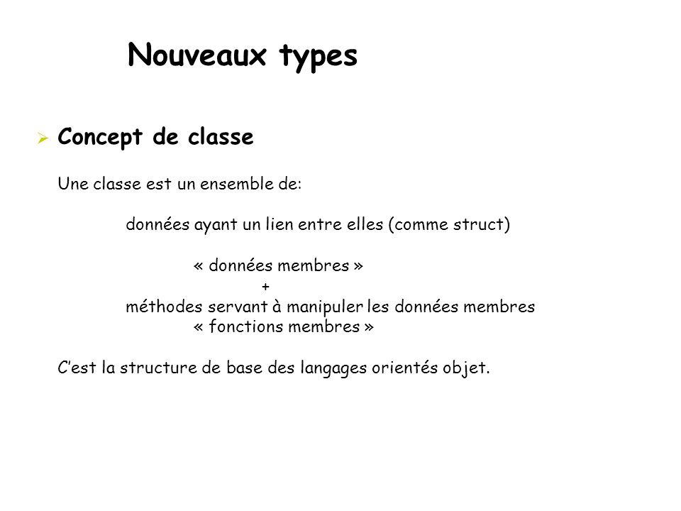 Nouveaux types Concept de classe Une classe est un ensemble de: