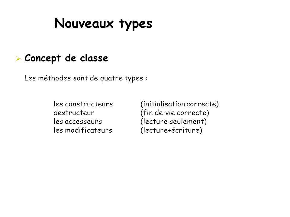Nouveaux types Concept de classe Les méthodes sont de quatre types :