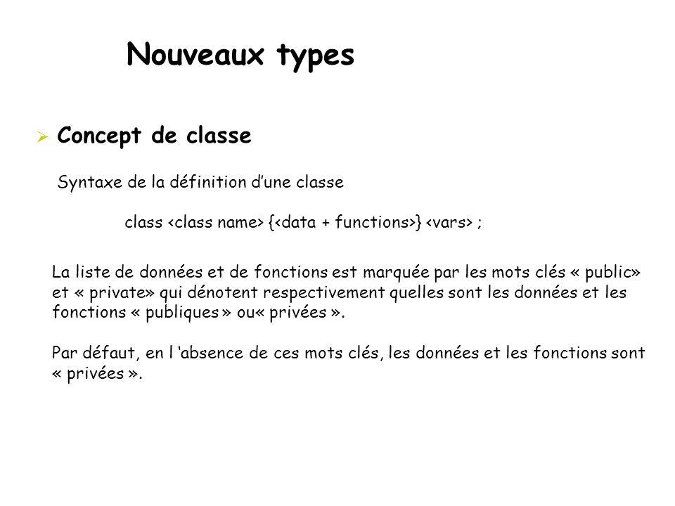 Nouveaux types Concept de classe Syntaxe de la définition d'une classe