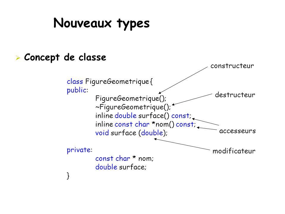 Nouveaux types Concept de classe constructeur
