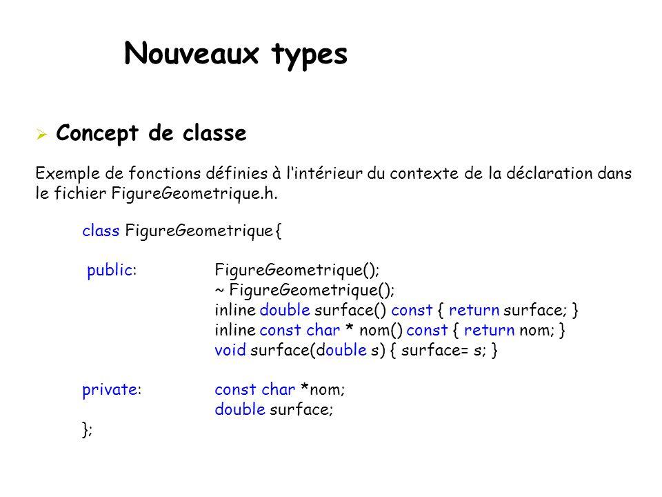 Nouveaux types Concept de classe