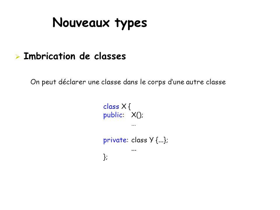 Nouveaux types Imbrication de classes