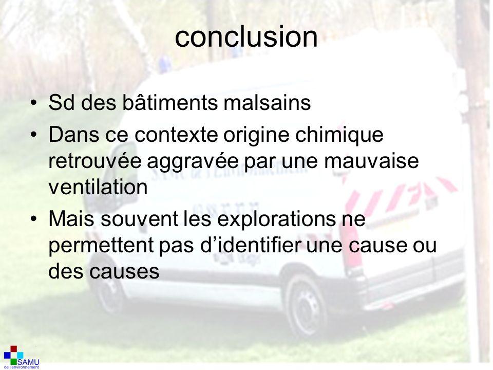 conclusion Sd des bâtiments malsains