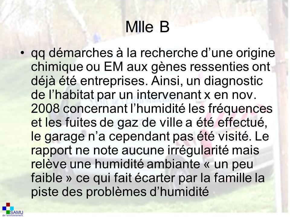 Mlle B