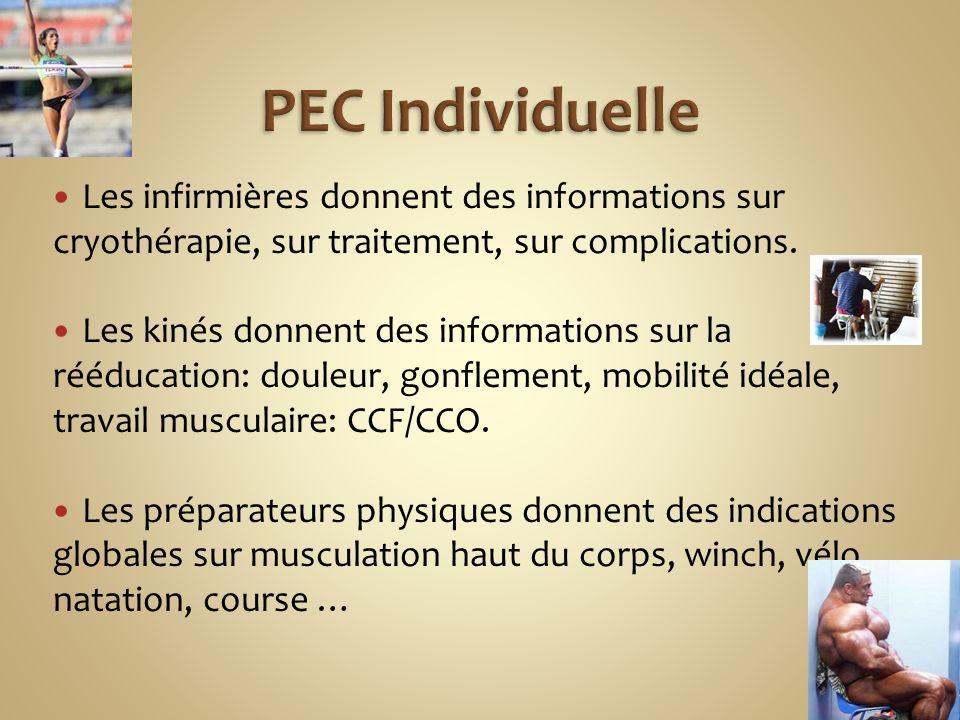 PEC Individuelle Les infirmières donnent des informations sur cryothérapie, sur traitement, sur complications.