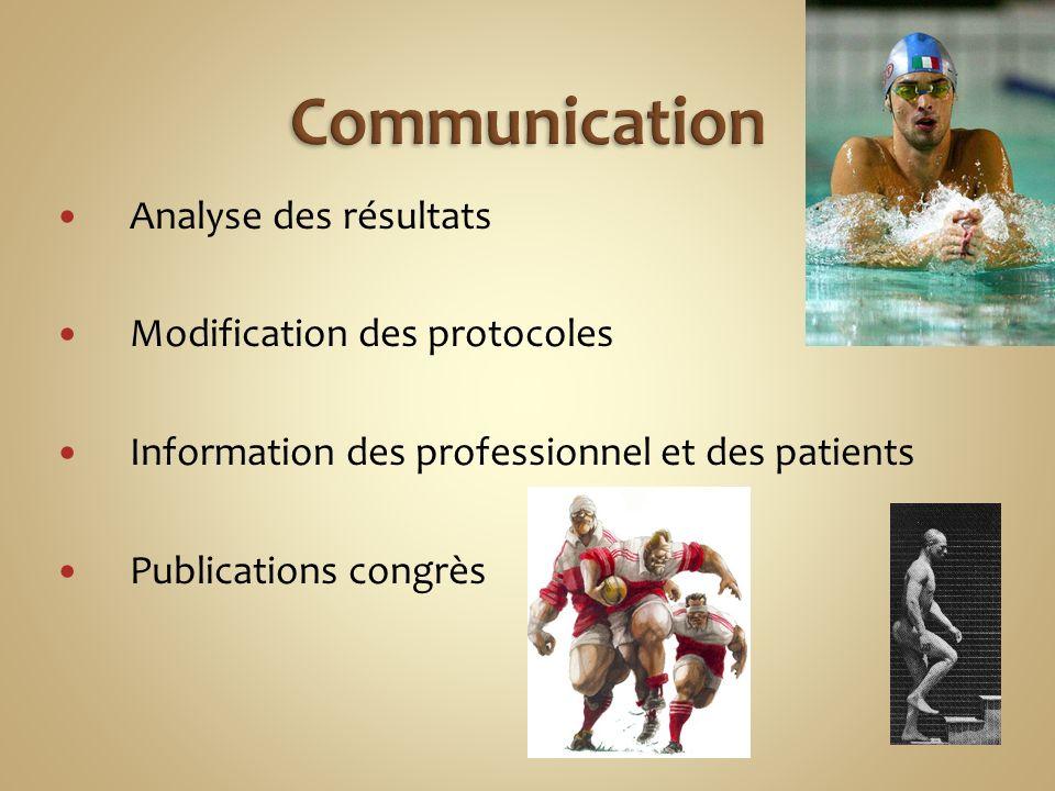 Communication Analyse des résultats Modification des protocoles