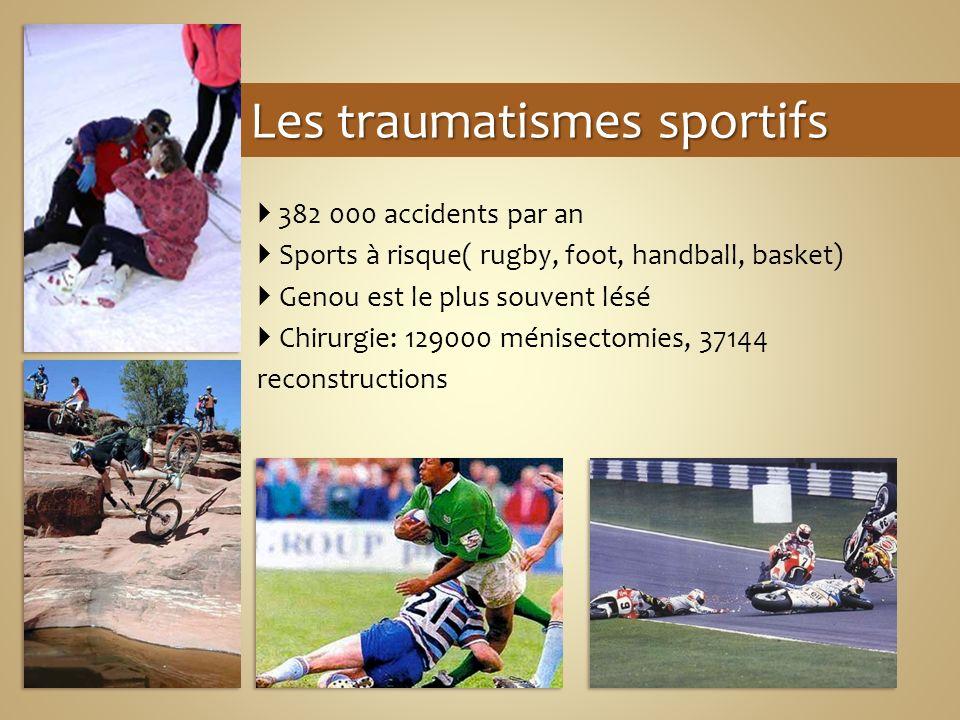 Les traumatismes sportifs
