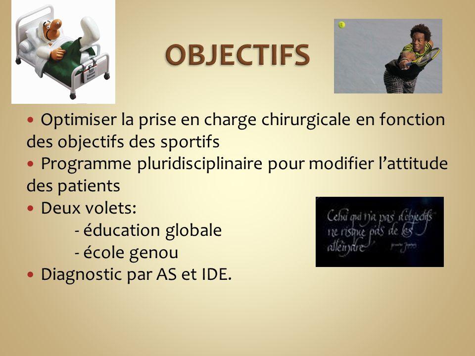 OBJECTIFS Optimiser la prise en charge chirurgicale en fonction des objectifs des sportifs.