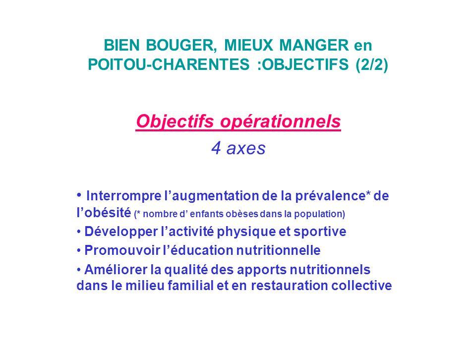 BIEN BOUGER, MIEUX MANGER en POITOU-CHARENTES :OBJECTIFS (2/2)