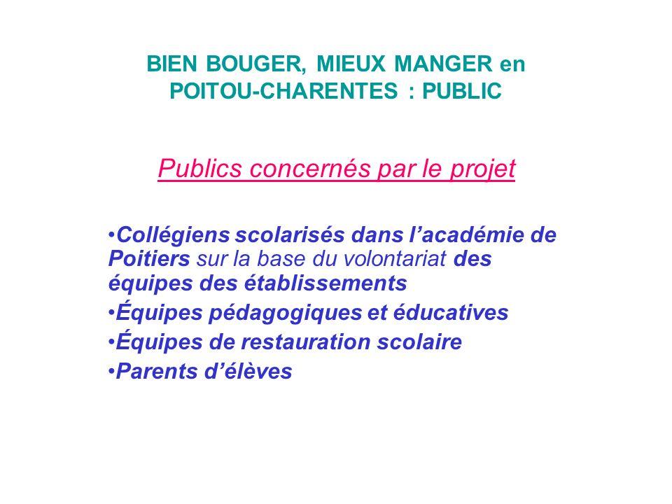 BIEN BOUGER, MIEUX MANGER en POITOU-CHARENTES : PUBLIC