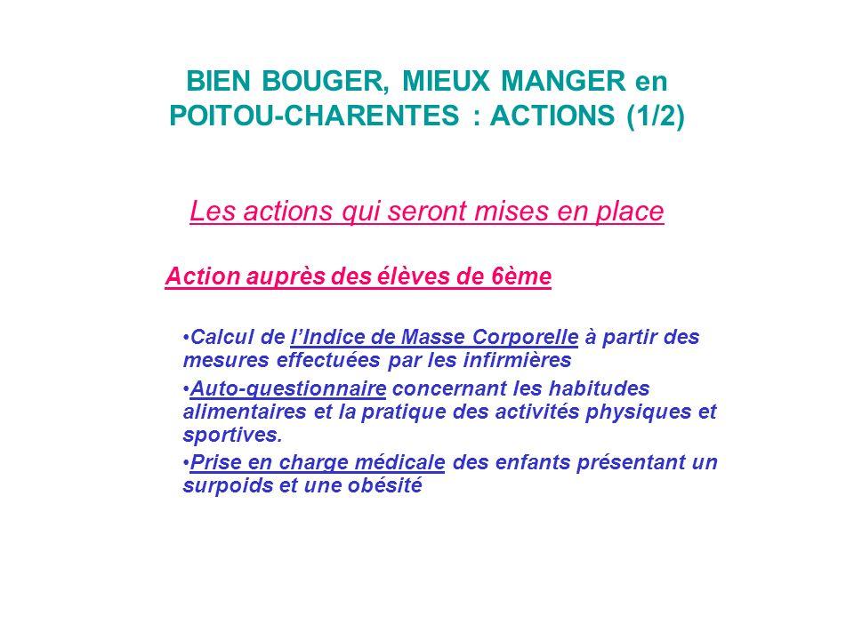 BIEN BOUGER, MIEUX MANGER en POITOU-CHARENTES : ACTIONS (1/2)