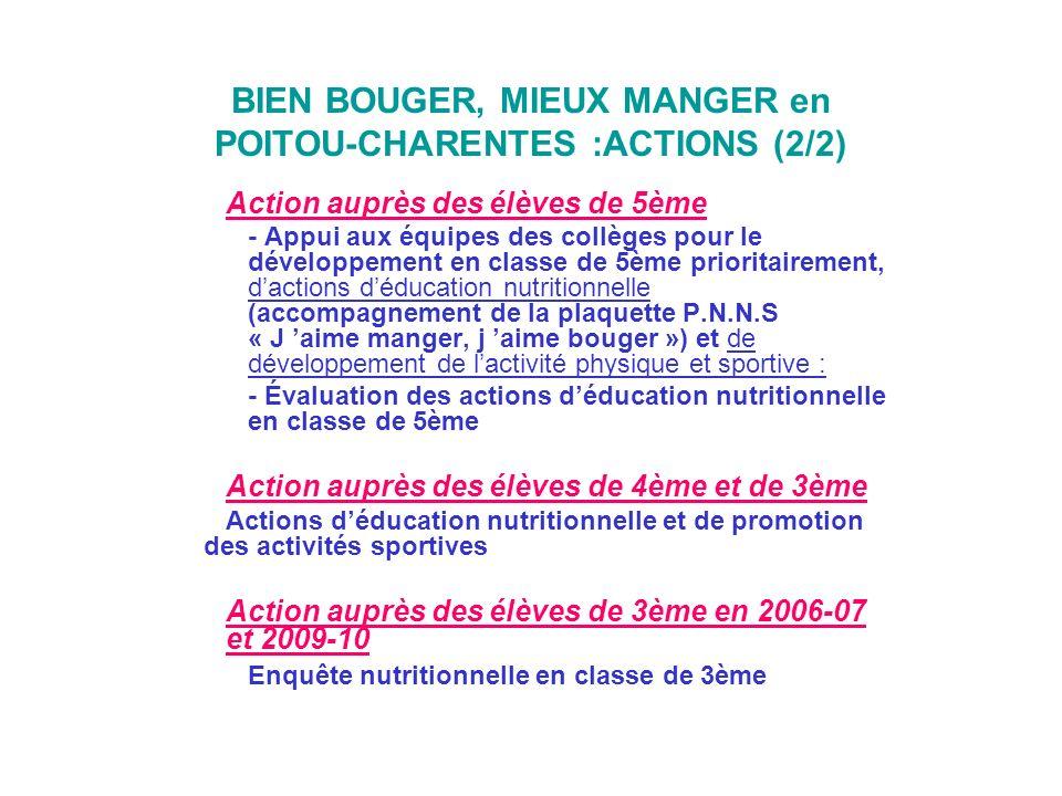 BIEN BOUGER, MIEUX MANGER en POITOU-CHARENTES :ACTIONS (2/2)