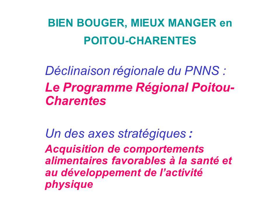 BIEN BOUGER, MIEUX MANGER en POITOU-CHARENTES