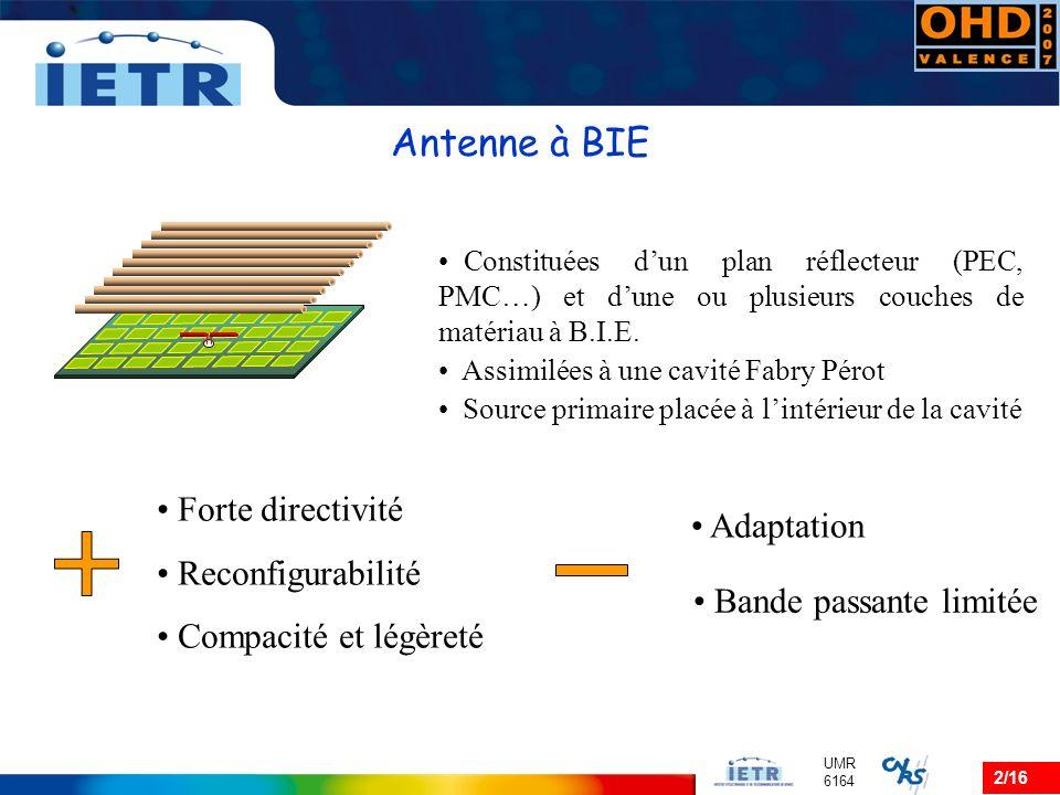 Antenne à BIE Forte directivité Adaptation Reconfigurabilité