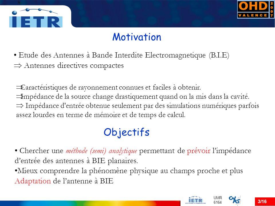 Motivation Etude des Antennes à Bande Interdite Electromagnetique (B.I.E)  Antennes directives compactes.