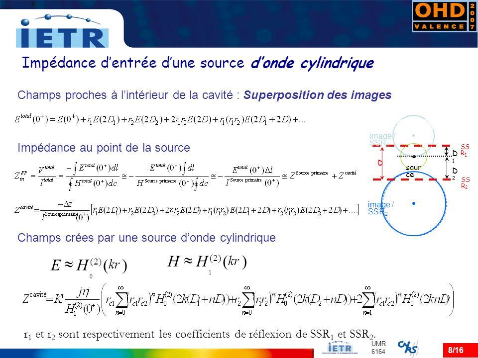 ) ( H » ) ( H E » Impédance d'entrée d'une source d'onde cylindrique