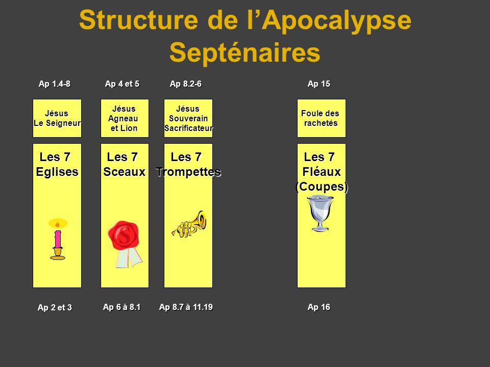 Structure de l'Apocalypse Septénaires Jésus Souverain Sacrificateur