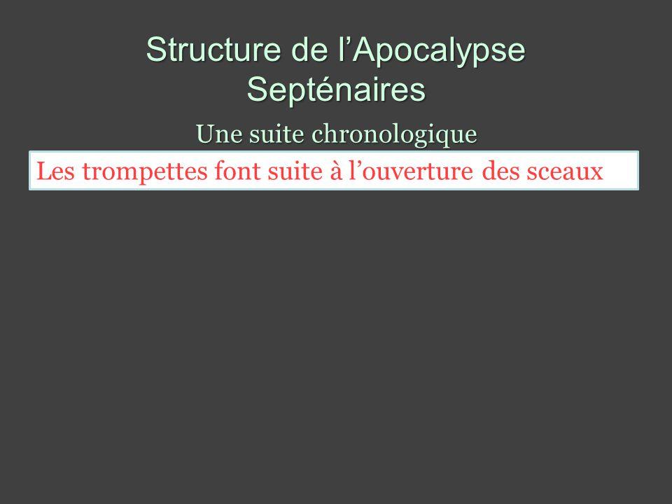 Structure de l'Apocalypse Septénaires