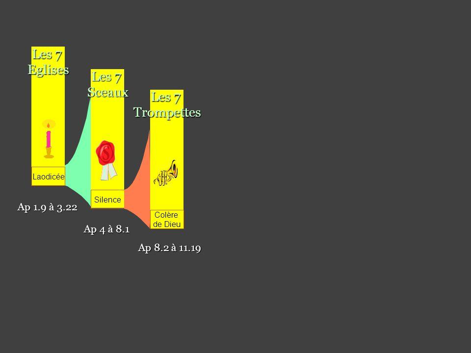 Les 7 Eglises Les 7 Sceaux Les 7 Trompettes Ap 1.9 à 3.22 Ap 4 à 8.1