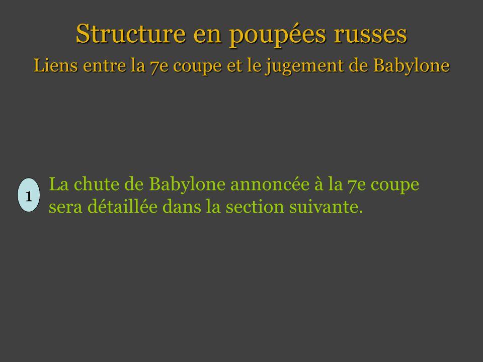 Structure en poupées russes