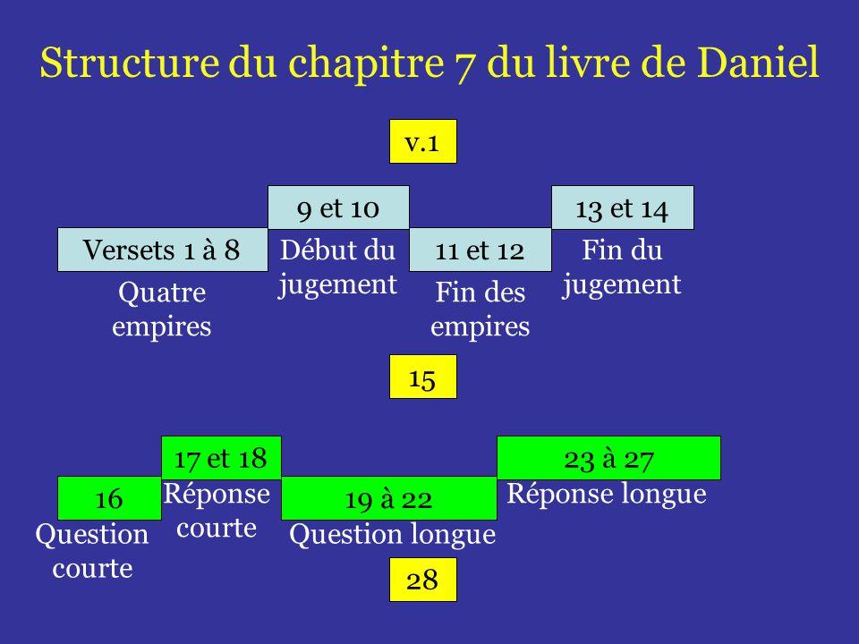 Structure du chapitre 7 du livre de Daniel