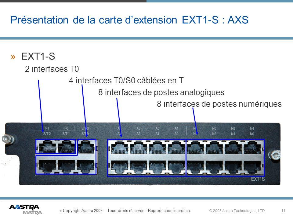 Présentation de la carte d'extension EXT1-S : AXS