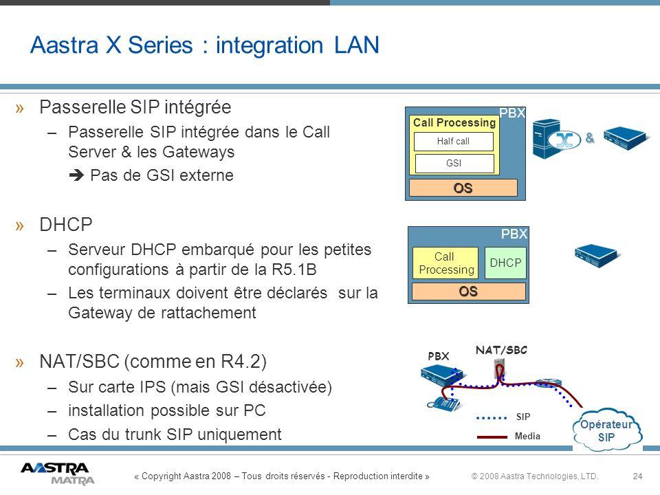 Aastra X Series : integration LAN