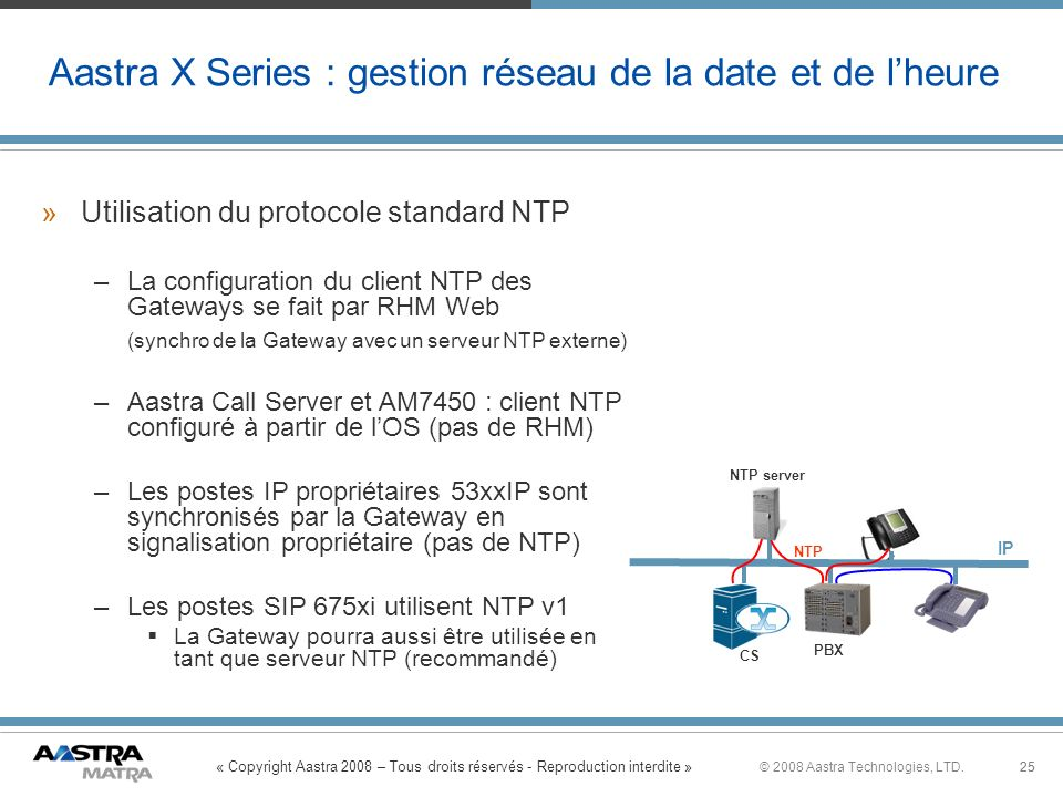 Aastra X Series : gestion réseau de la date et de l'heure
