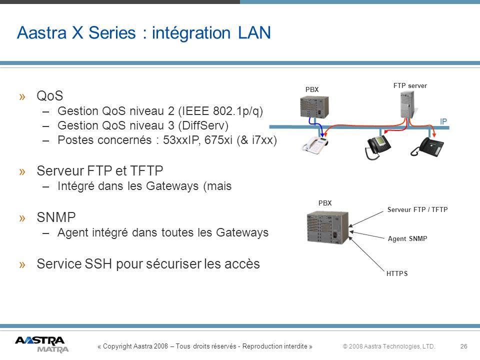 Aastra X Series : intégration LAN