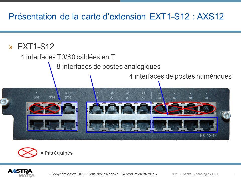Présentation de la carte d'extension EXT1-S12 : AXS12