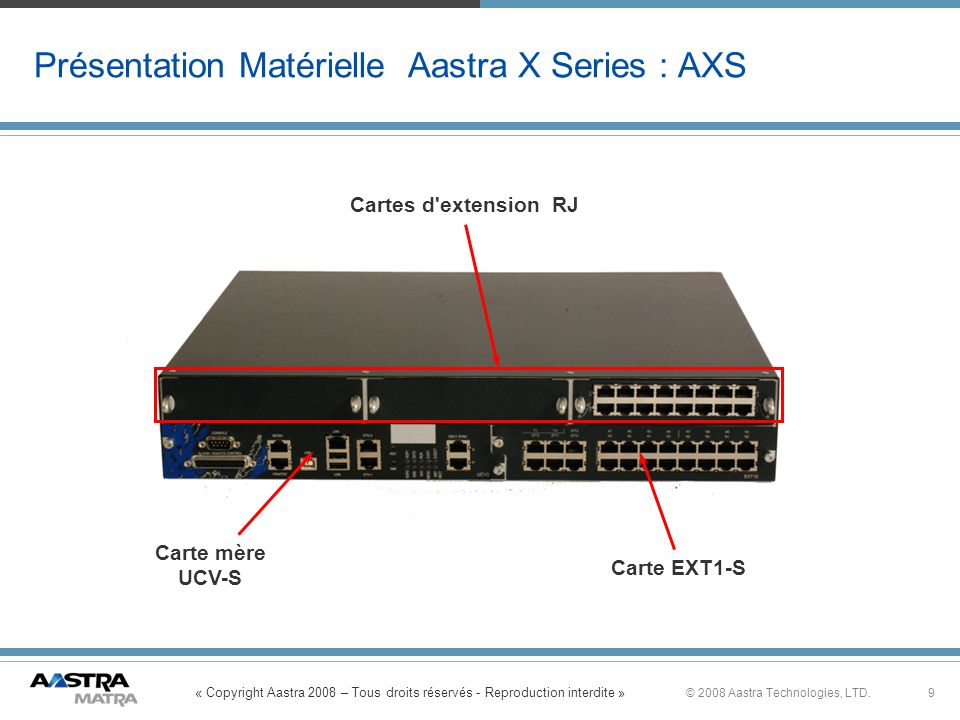 Présentation Matérielle Aastra X Series : AXS
