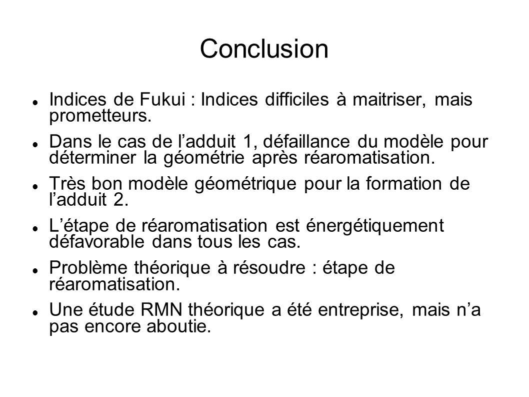 Conclusion Indices de Fukui : Indices difficiles à maitriser, mais prometteurs.