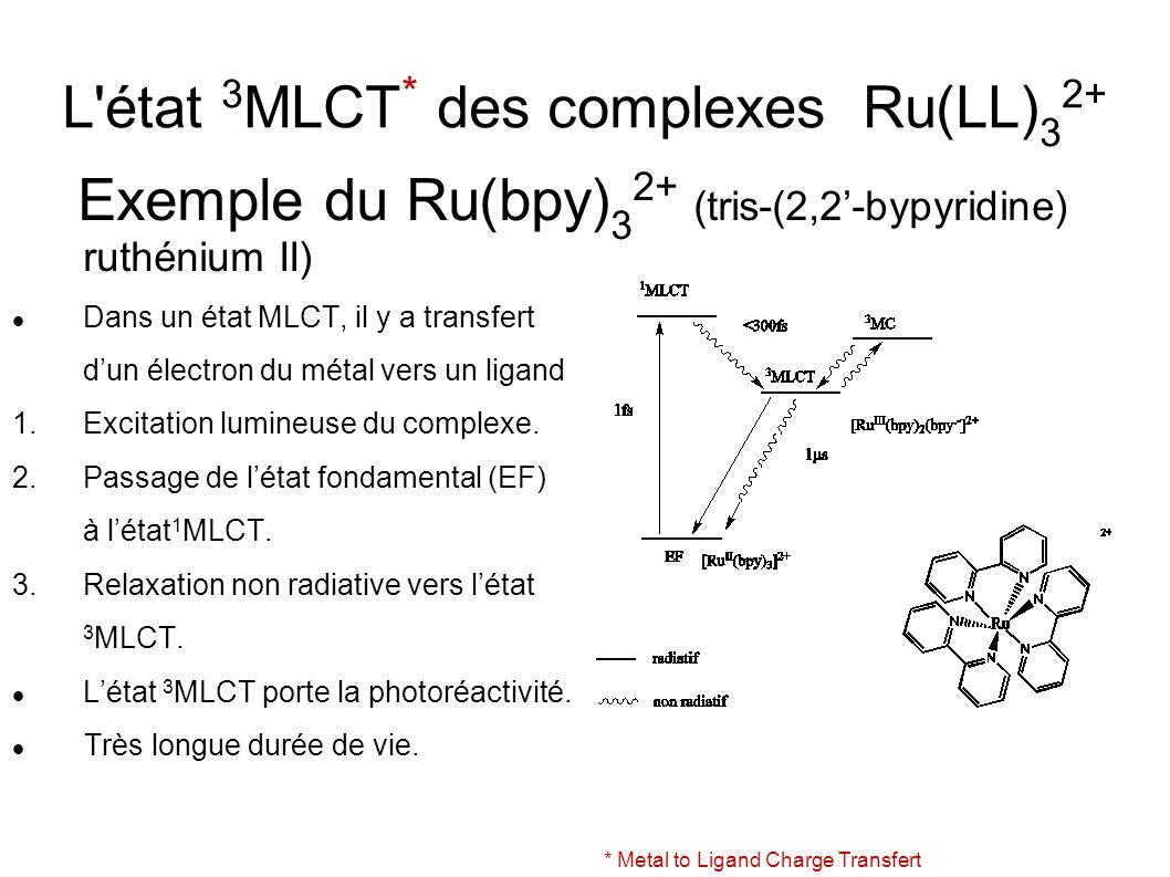 L état 3MLCT* des complexes Ru(LL)32+