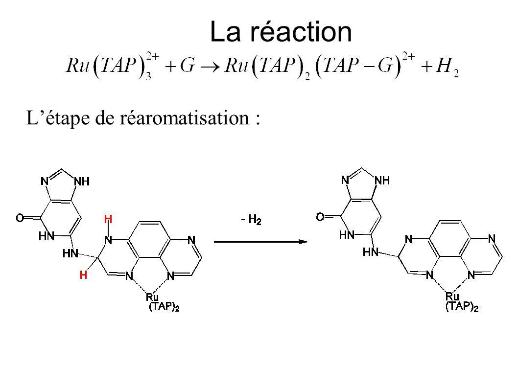 La réaction L'étape de réaromatisation :