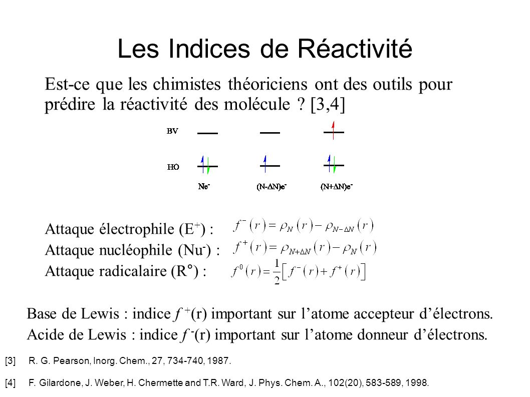 Les Indices de Réactivité