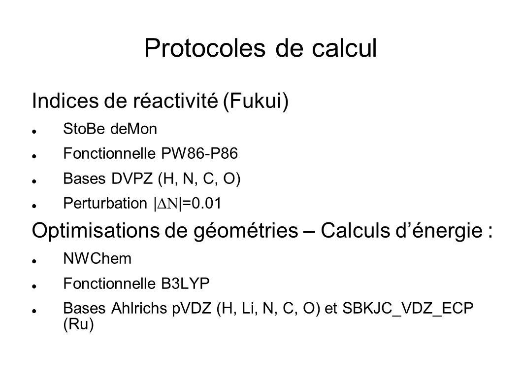Protocoles de calcul Indices de réactivité (Fukui)