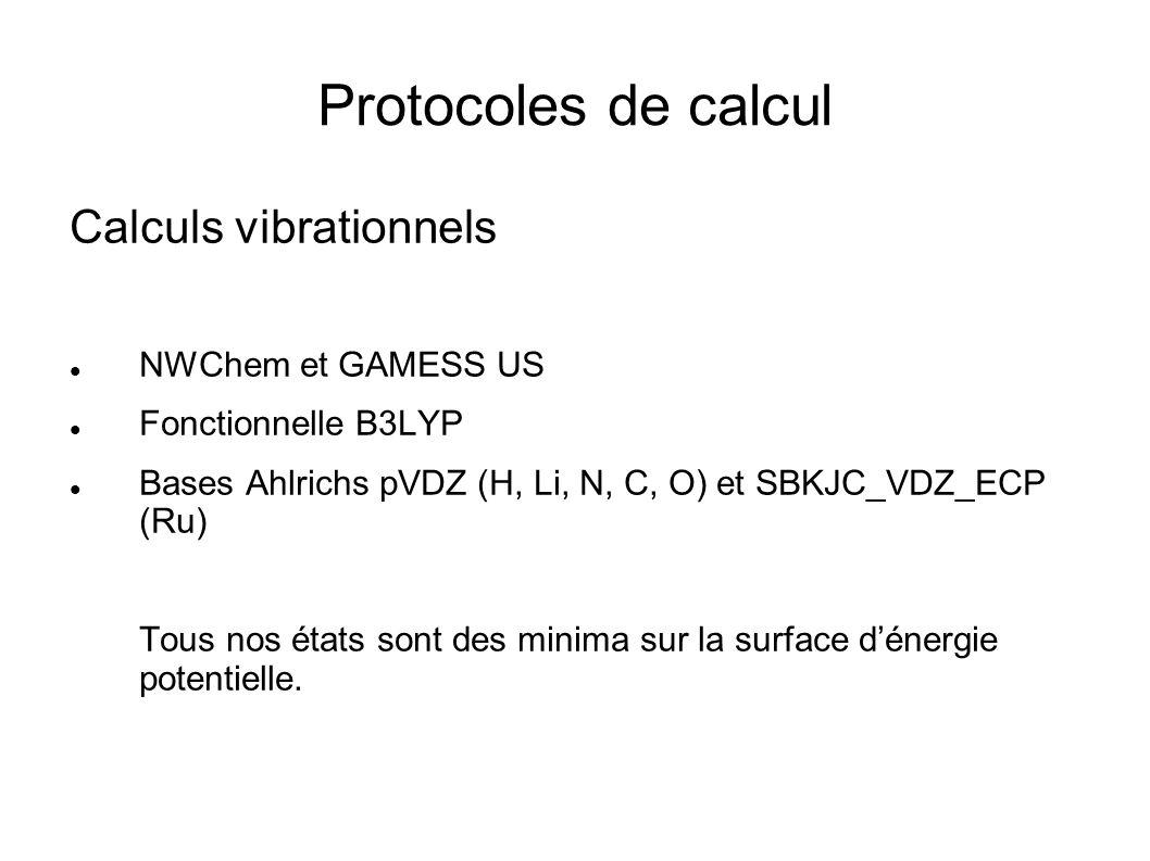 Protocoles de calcul Calculs vibrationnels NWChem et GAMESS US