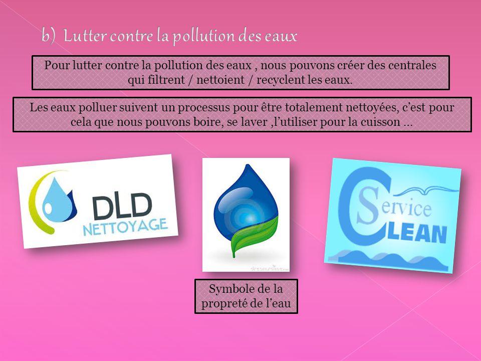 Symbole de la propreté de l'eau