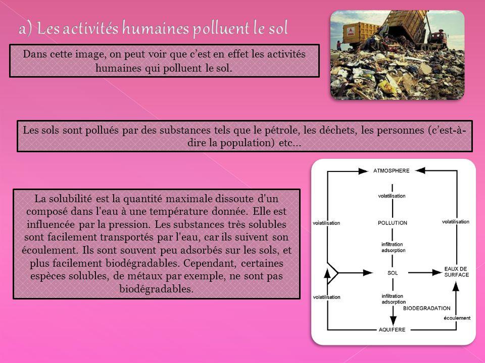 a) Les activités humaines polluent le sol